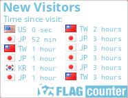 訪問者順番別国籍